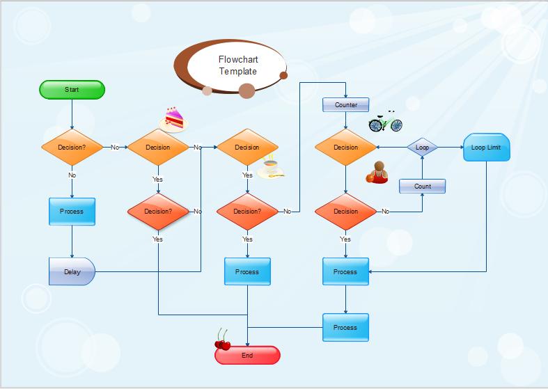 Flussdiagramm Beispiel Flow Chart Template Flow Chart Design Flow Chart