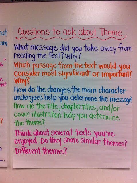 Anchor Charts Teaching Themes Reading Anchor Charts Reading Classroom