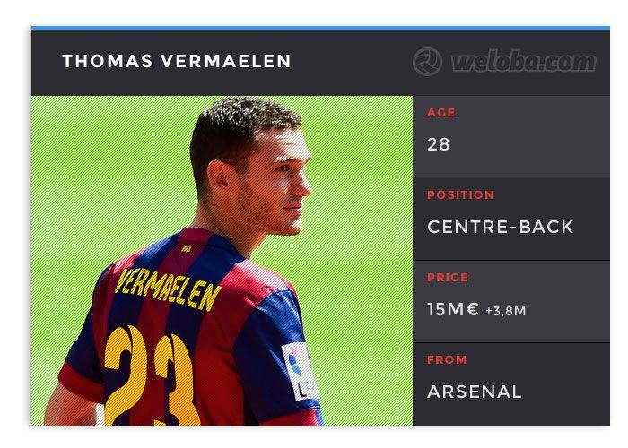 Vermaelen - www.weloba.com