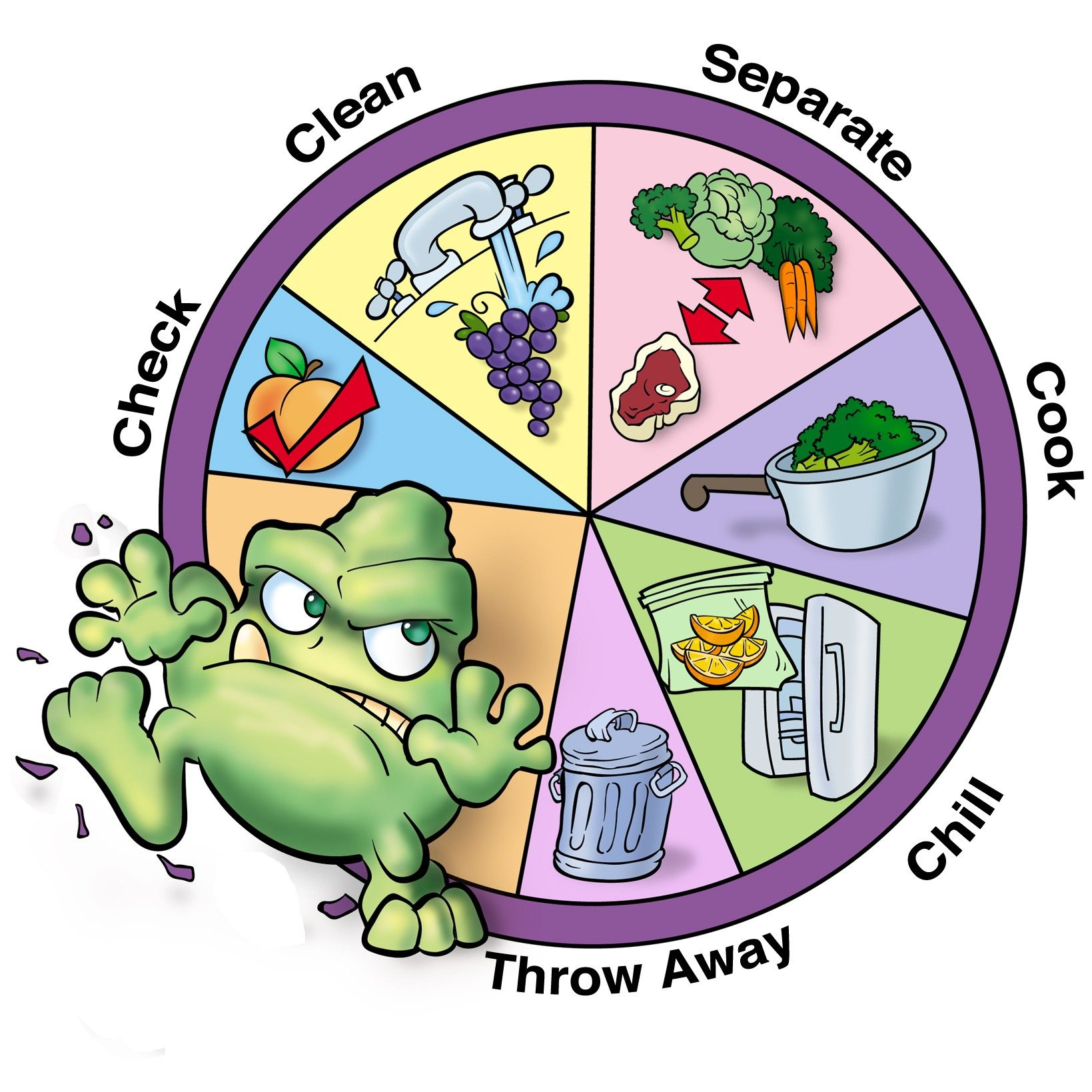 To help foodservice operators prevent foodborne illness