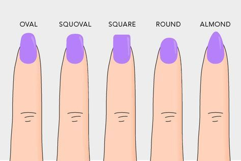 how to choose the best nail shape for you in 2020