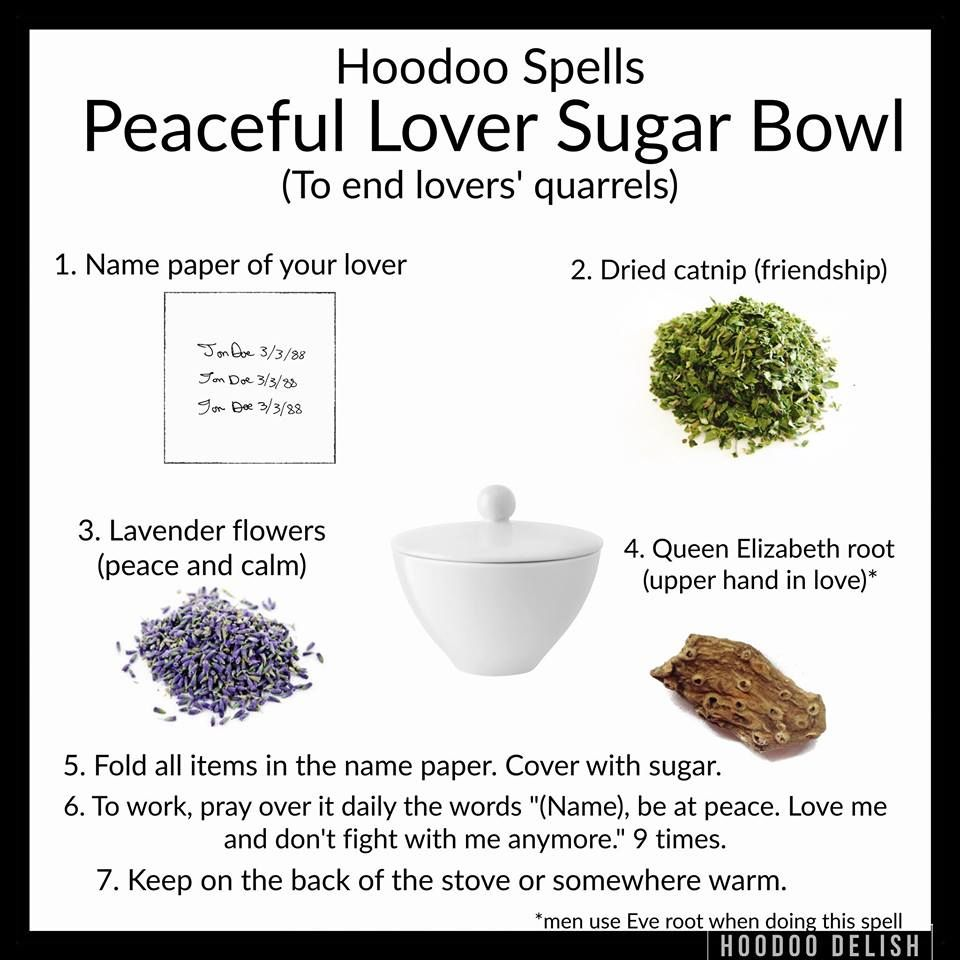 Pin by Cb on BEGINNER WITCH | Hoodoo spells, Voodoo hoodoo