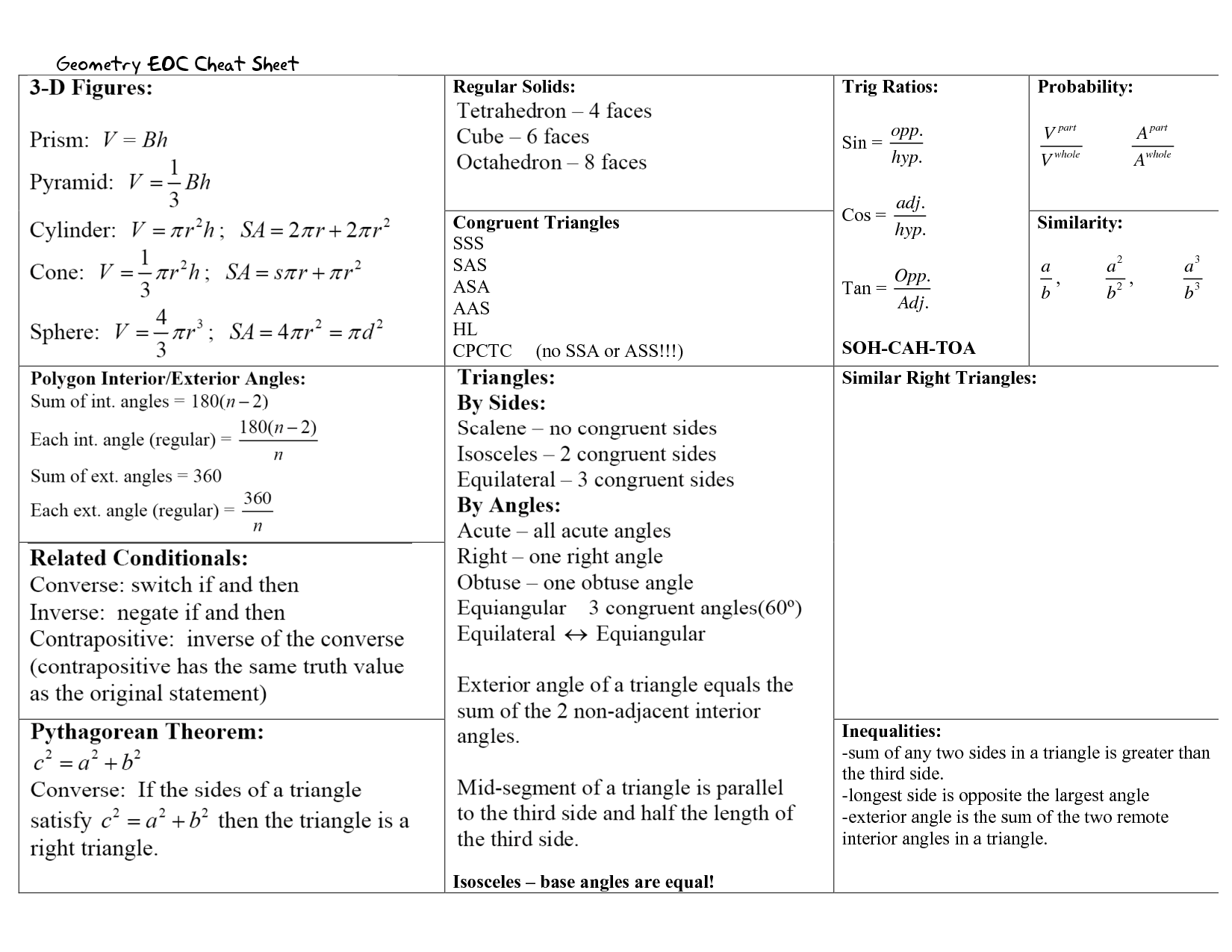 Geometry Formulas Cheat Sheet | Geometry EOC Cheat Sheet Regular ...