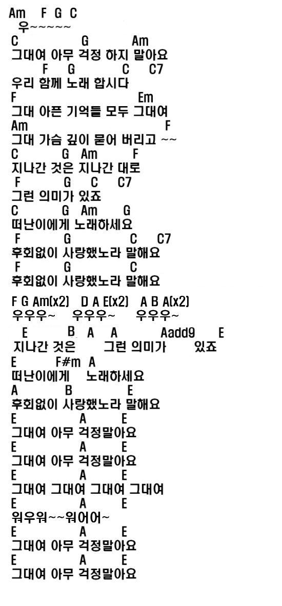 124강> 걱정말아요그대-곽진언,김필[코드,기타코드,슈퍼스타k6,우쿨렐레우쿠렐레코드 악보,주법,가사,듣기