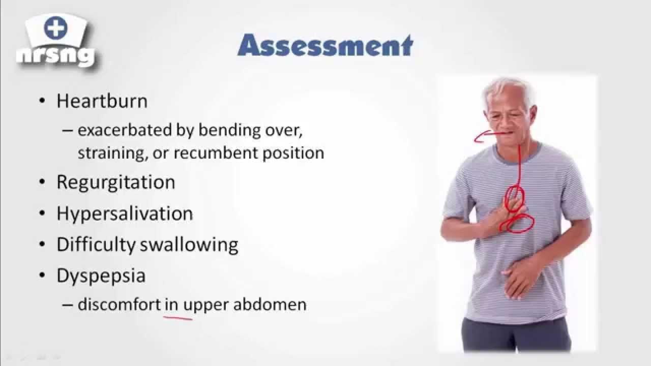 GERD NCLEX® Review | NRSNGacademy.com | Nursing study ...