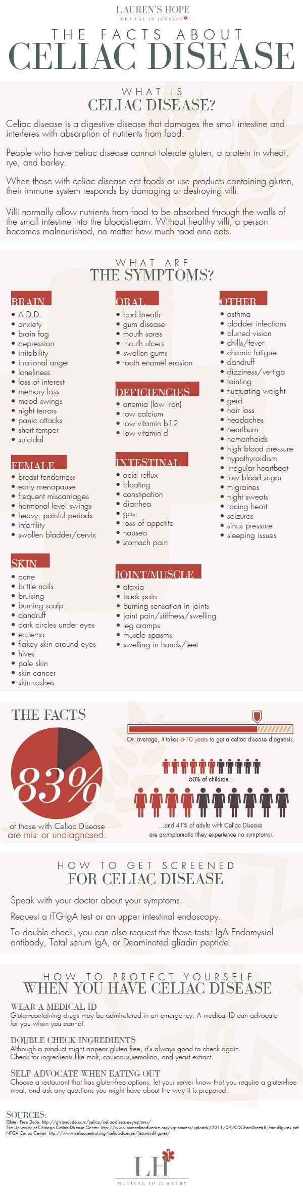 Celiac Disease and Gluten Allergy Medical Alerts   Celiac ...