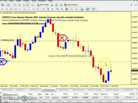 Forex Audusd D1 Pair Sell Trade In 2020 Forex Red Arrow