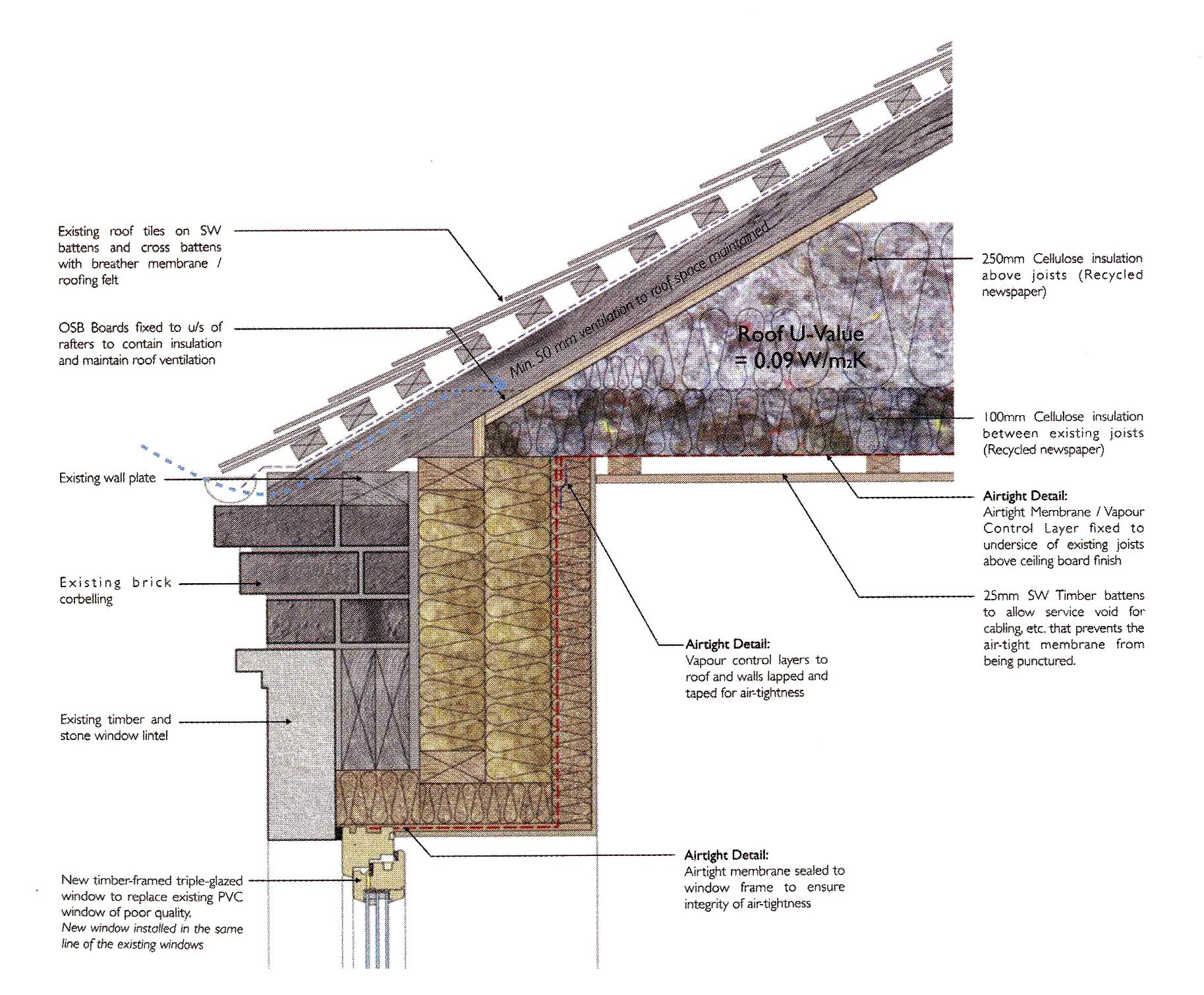 Wall Section Detail Passive House Roof Architecture Roof Detail Architecture Details