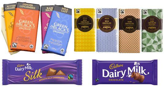 fair trade chocolate africa