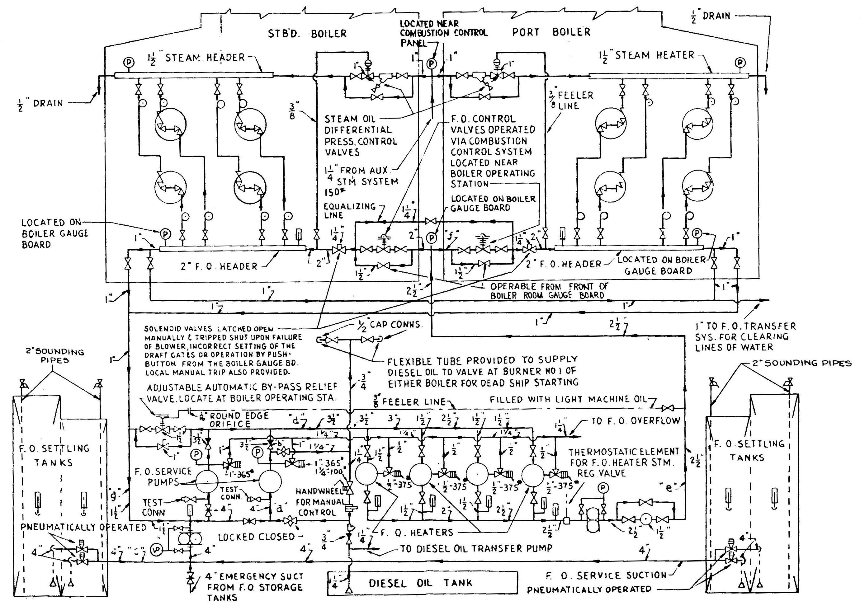 piping layout pictures image result for piping layout oil  with images  layout  boiler  image result for piping layout oil