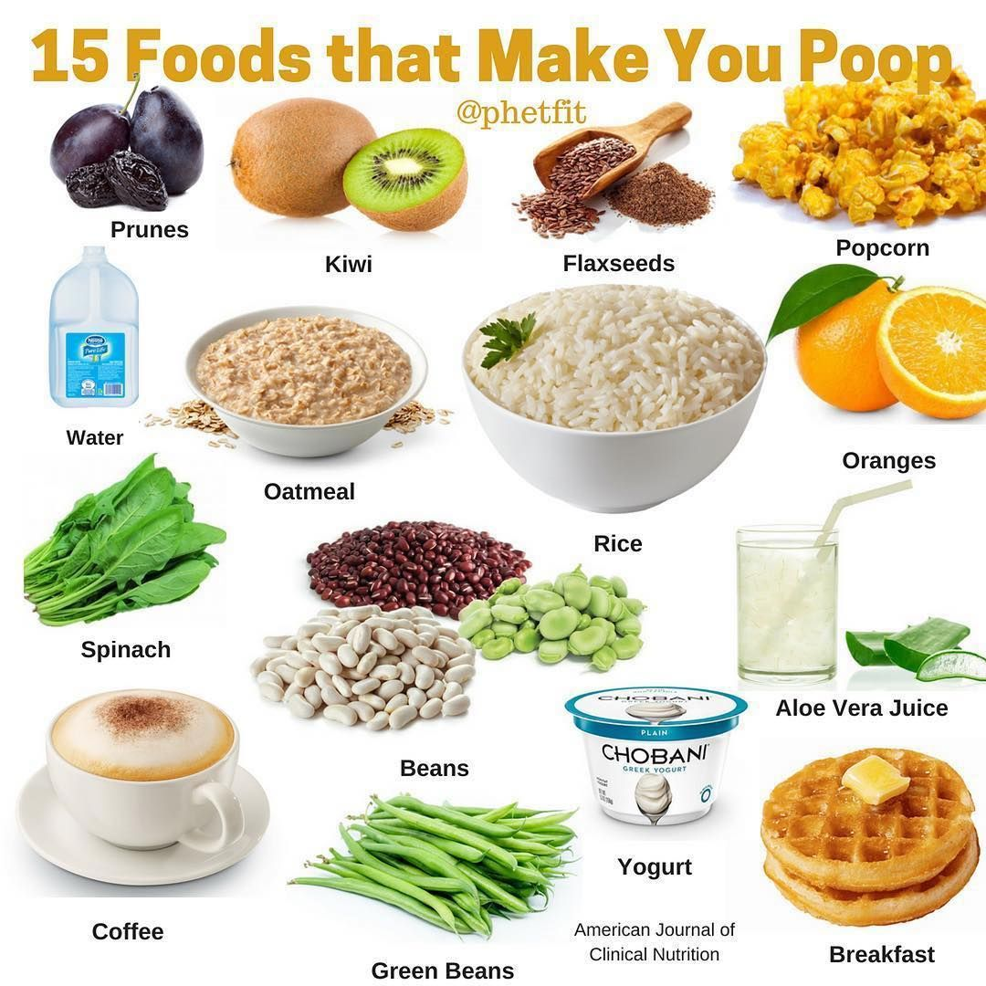 m15 foods that helps you poop. - 🍒prunes. they're rich in fiber