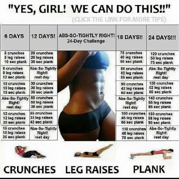 Weight loss applications picture 10