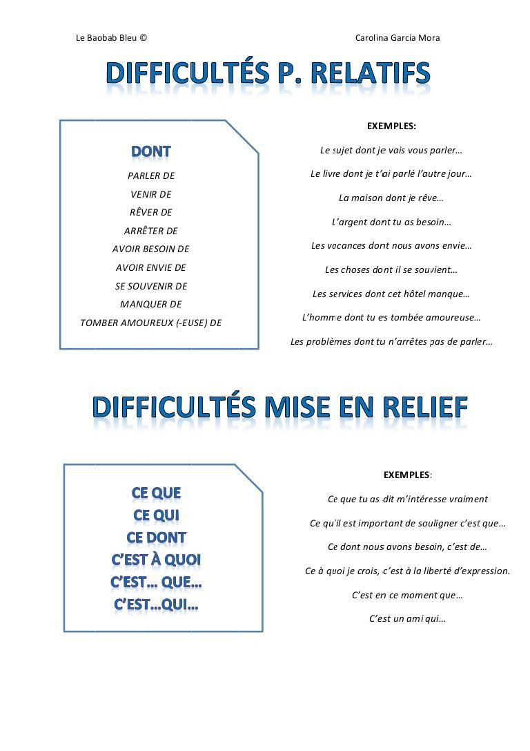 pronoms relatifs et mise en relief fle grammaire learn french french language learning. Black Bedroom Furniture Sets. Home Design Ideas