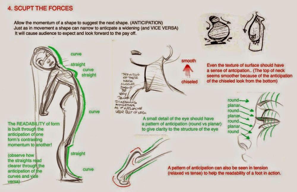 Arte y Animación: Glen Keane Notes