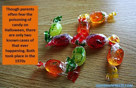 halloween crazy facts - Crazy Halloween Facts