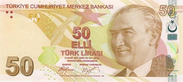 Turkish Lira News Traded