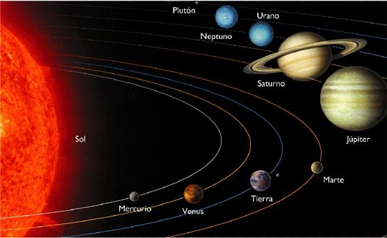 Imágenes De Todos Los Planetas Con Sus Nombres Sistema Solar Planets Saturn