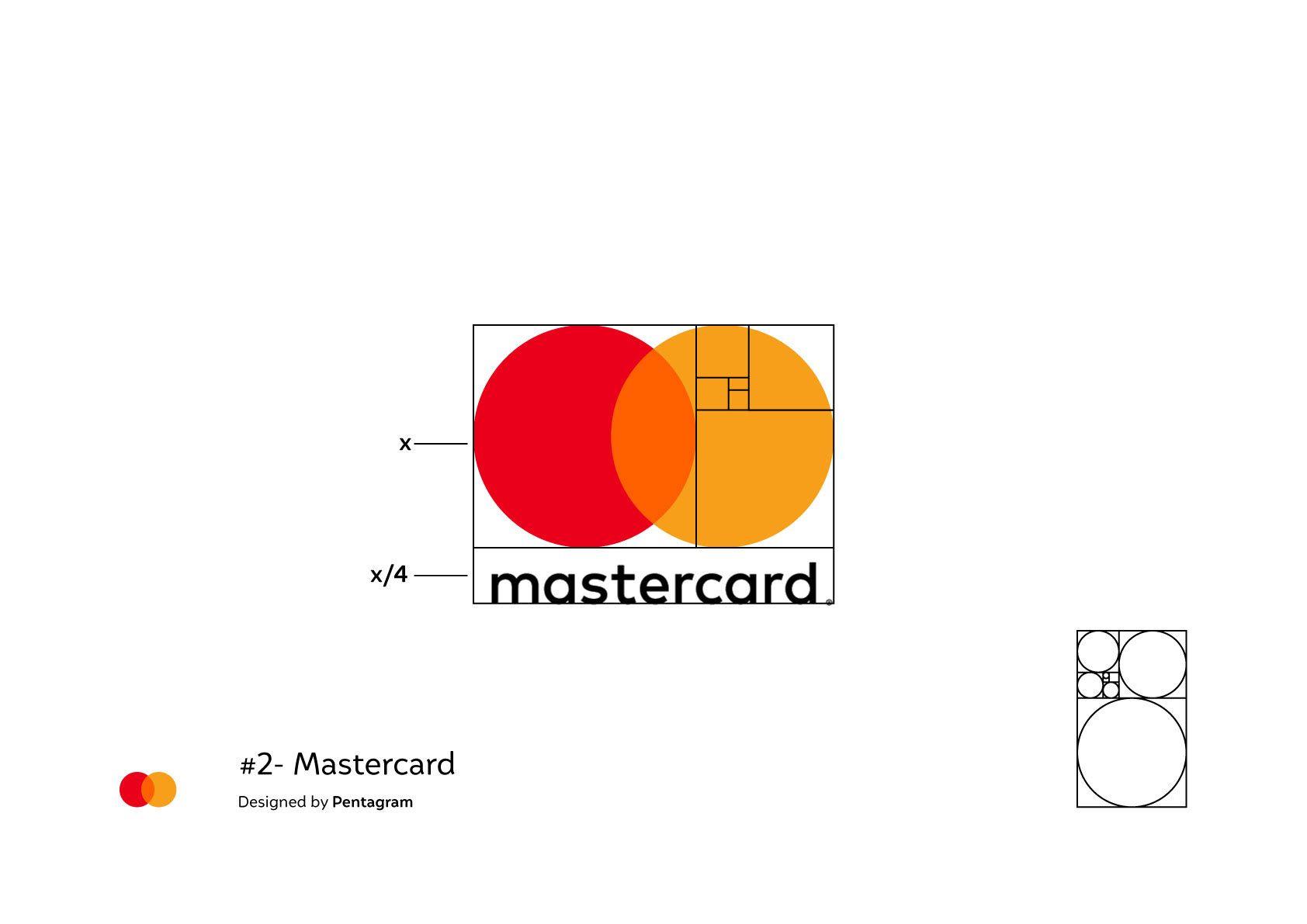 La Matematica Y Geometria De Estos Logos Famosos Logotipos