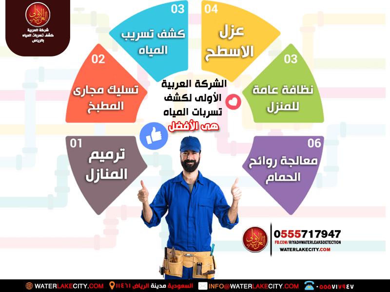 شركة كشف تسربات المياه شرق الرياض كشف تسربات المياه شرق الرياض Baseball Cards Info Cards