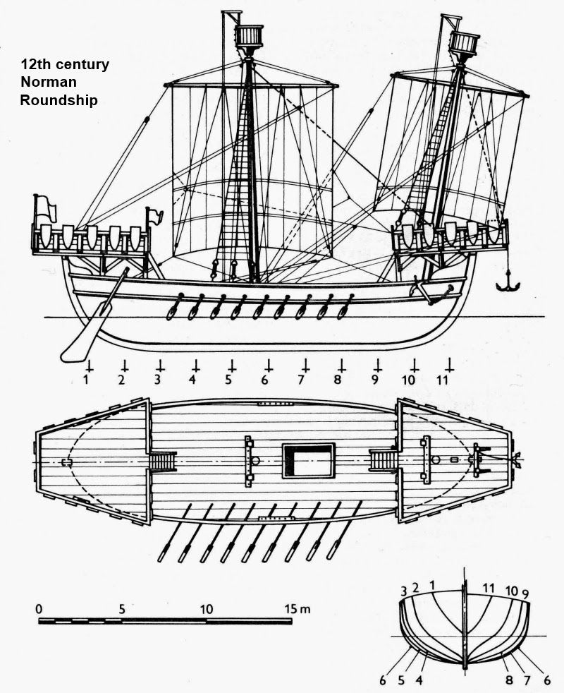 The round ships of the Mediterranean came from Roman ships