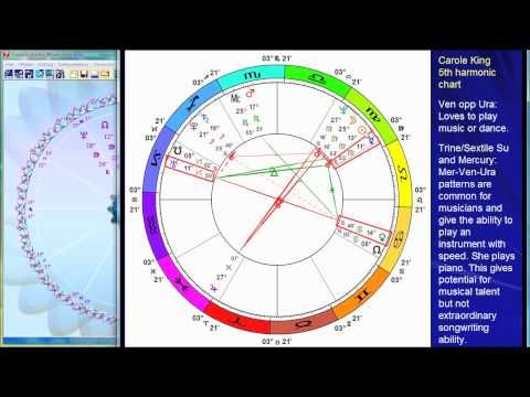 Analysis Of The Birth Chart Carole King Using Vibrational Astrology Extremely Strong Planet Pattern In Her 55th Harmonic Indicates