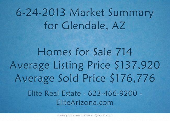 6-24-2013 Market Summary for Glendale, AZ  Homes for Sale 714 Average Listing Price $137,920  Average Sold Price $176,776