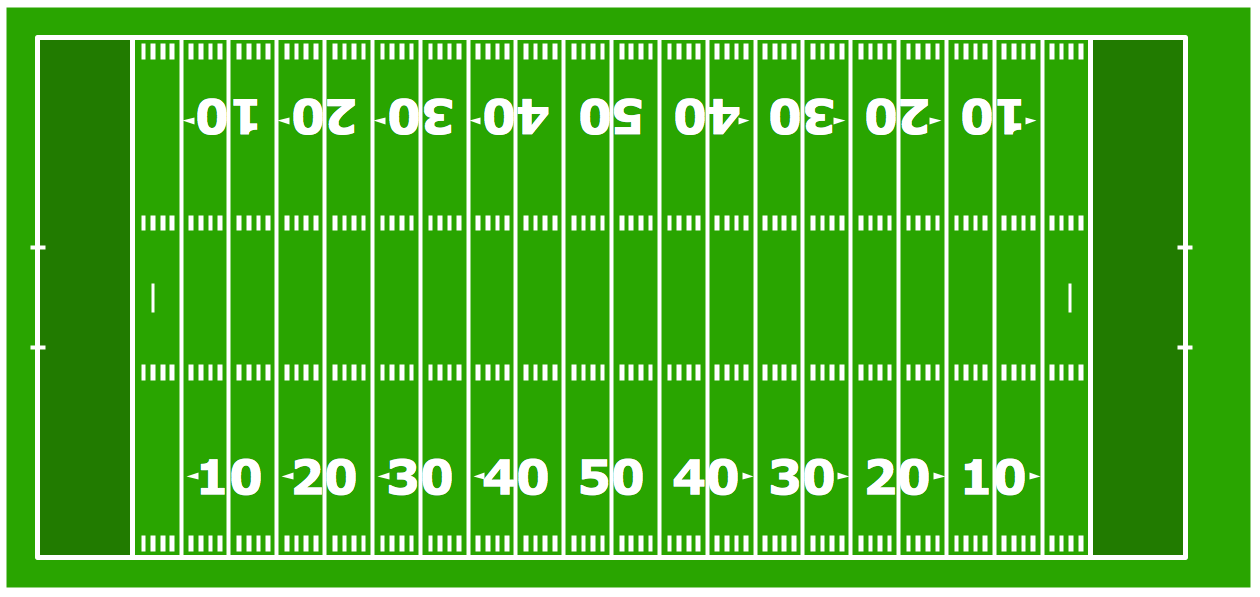 Horizontal Colored Football Field Template Coaching Football Plays