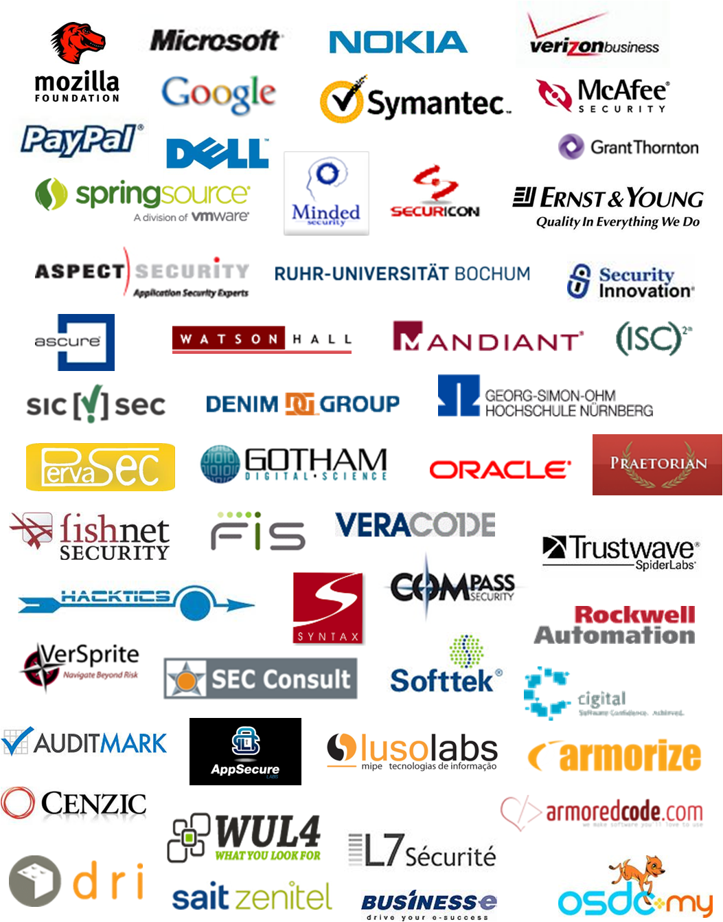 Owasp Internet Of Things Project: Company Logos With D Animated Logo Video Tools At Www
