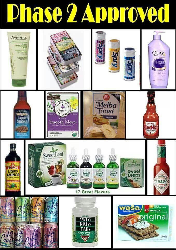 Omni Drops Weight Loss : drops, weight, Shawna, Hernandez, Heath, Recipes,, Diet,