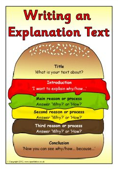 Pengertian, Tujuan, Contoh dan Struktur Explanation Text