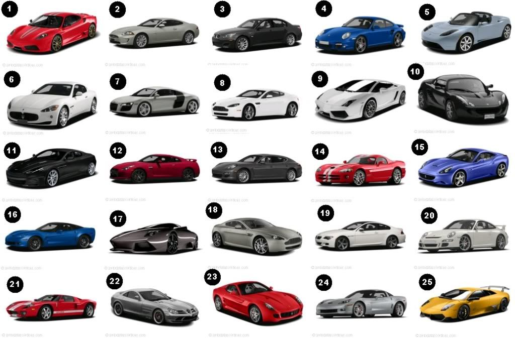 Sports Cars Names 2017 Ototrends Net