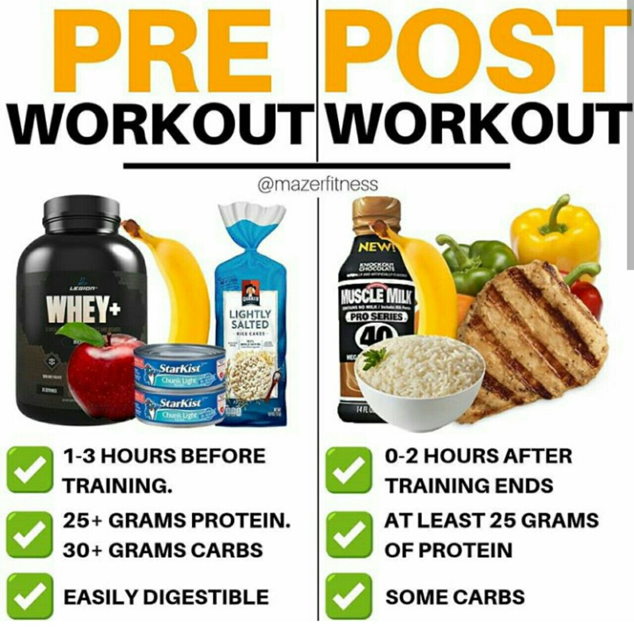 Pin On Protein For Muscle