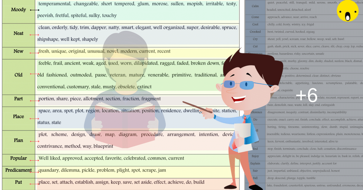 100 english synonyms to expand your vocabulary malvernweather Choice Image