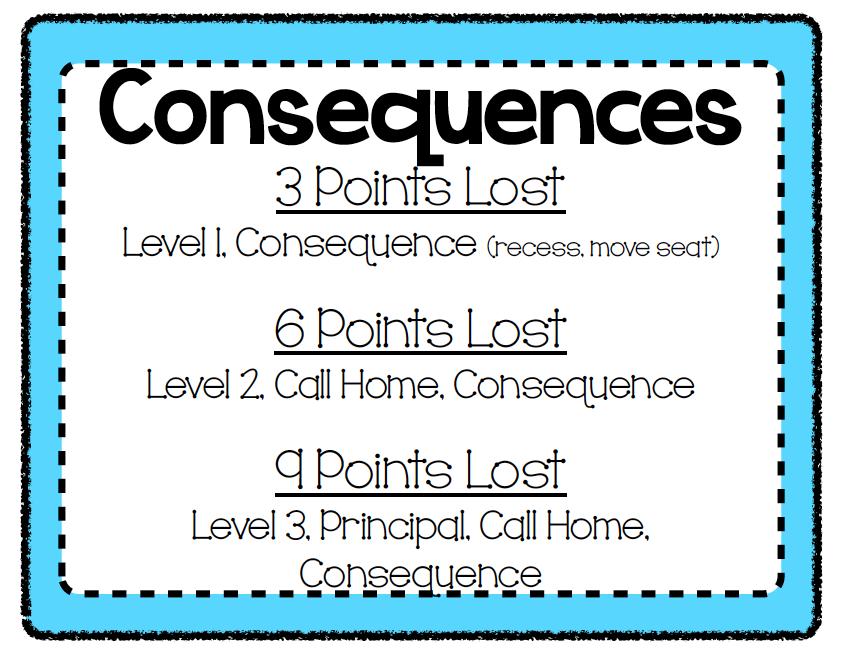 Image result for class dojo consequences kindergarten