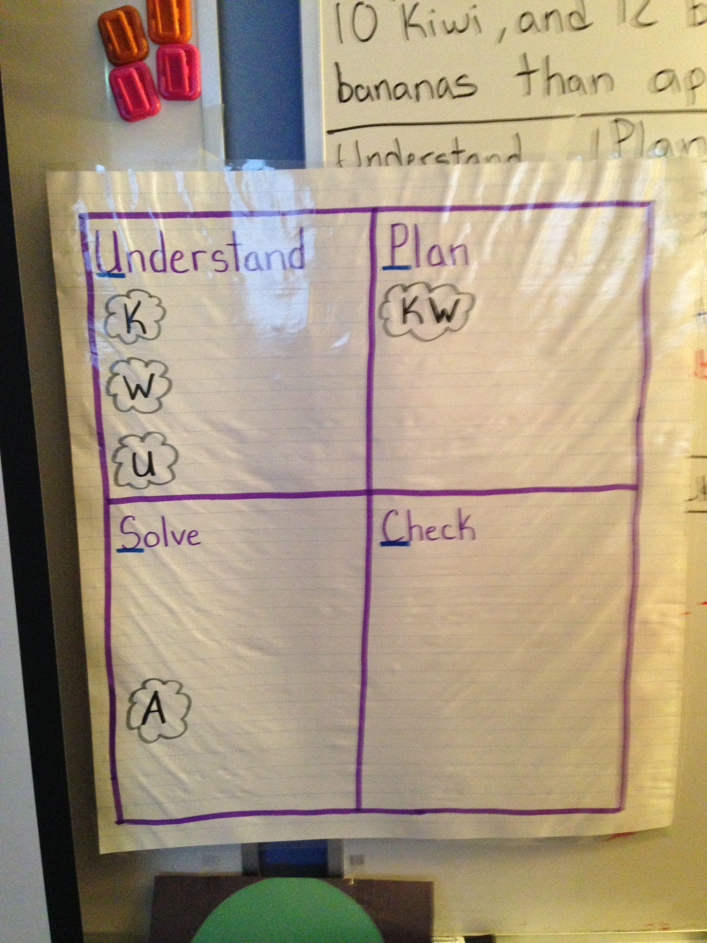 Upsc Word Problem Teacher Practice Chart 2nd Grade K What