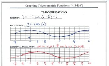 Graph Paper For Trig Functions Graphing College Algebra Calculus