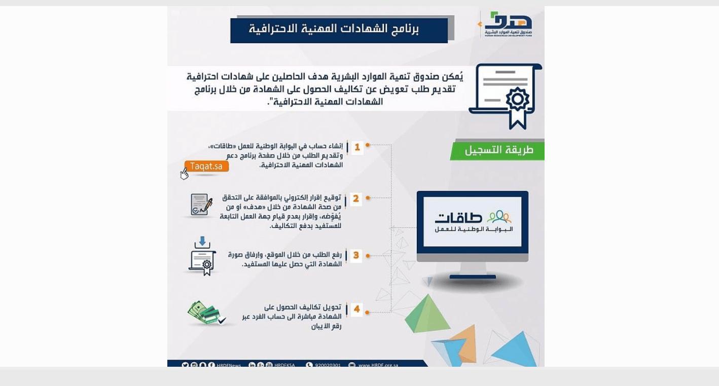 هدف يدعم 46 شهادة مهنية احترافية لرفع كفاءة القوى الوطنية صحيفة وظائف الإلكترونية In 2020