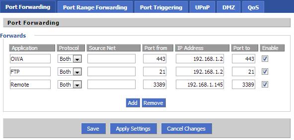 How To Do Port Forwarding Port Forwarding Wide Area Network
