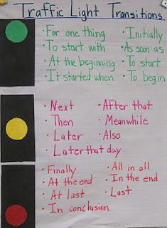 Transition words categorized green, yellow, red