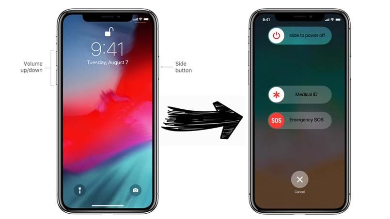 How To Turn Off Iphone Xr Simply And Easily Tutorial Iphone Tutorial Iphone Tutorial