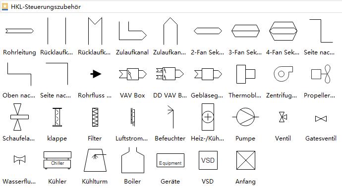 Symbole für HLK-Steuerausrüstung | Grundriss Baupläne | Pinterest