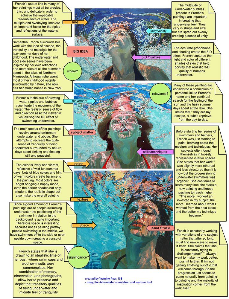 Samantha French  Gcse Art  Artist Research Analysis  HttpWww