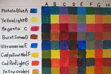 How To Paint An Acrylic Color Mixing Chart Ehow Mixing Paint Colors Color Mixing Chart Color Mixing Chart Acrylic