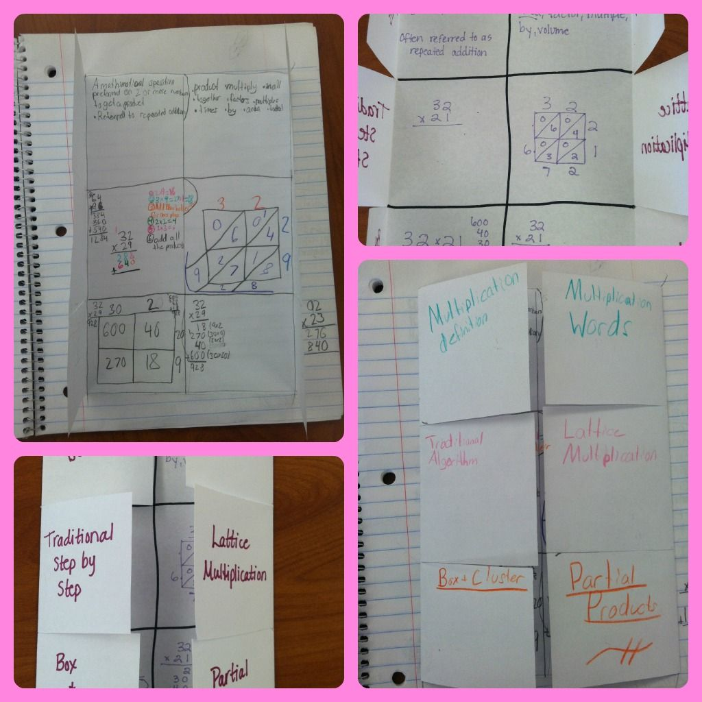 Teaching With a Mountain View: Multiplication Mastery Madness!multiplication strategies