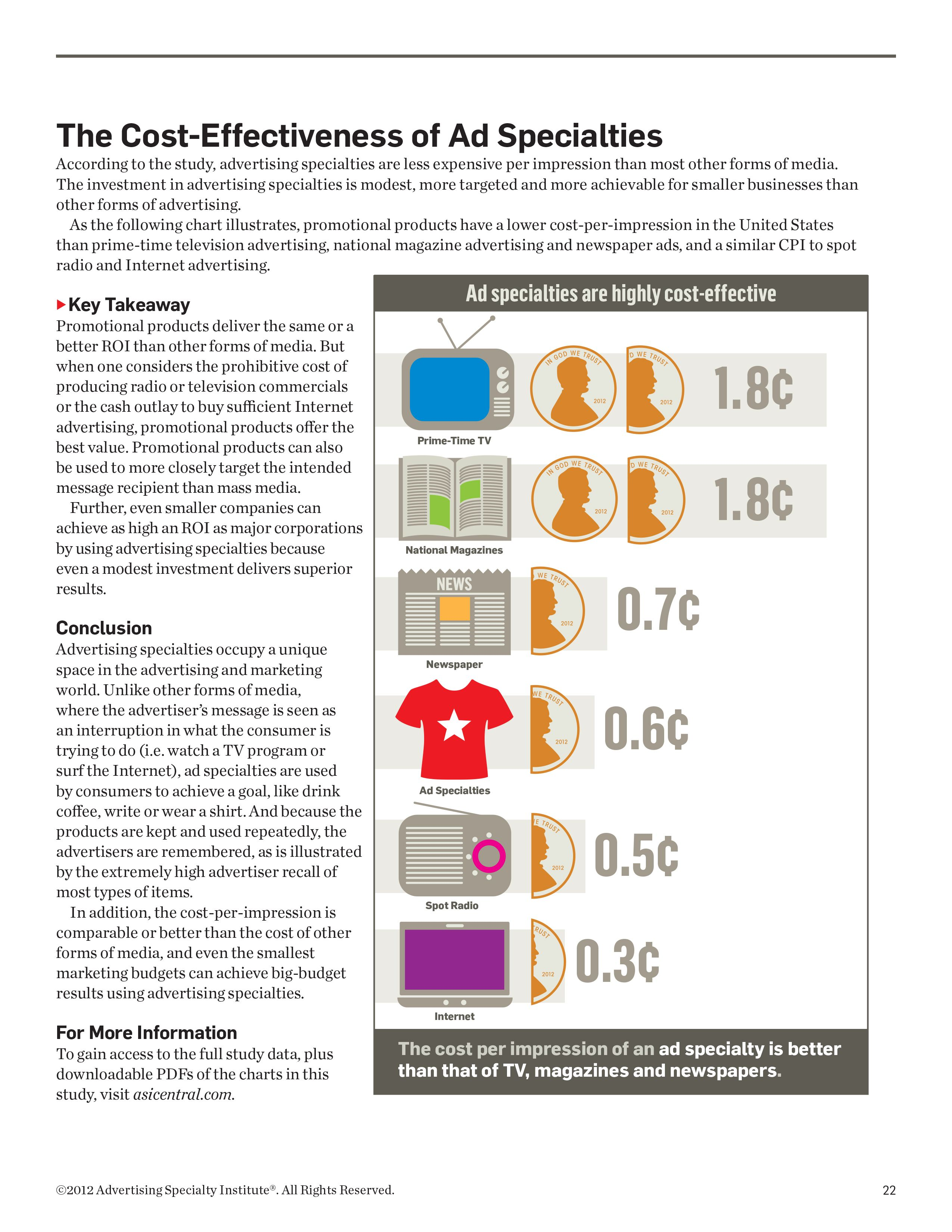Pin By Graphixide Inc On Promotional Products Industry