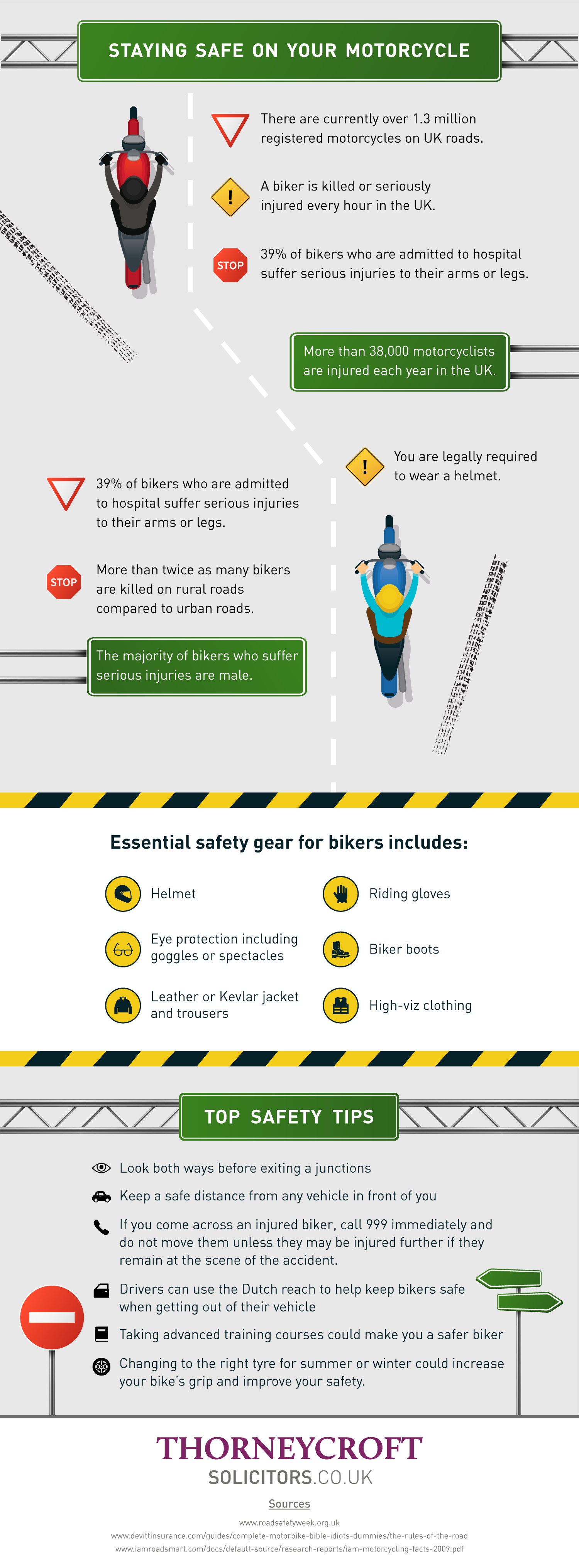 Pin on Motorcycle Infographic