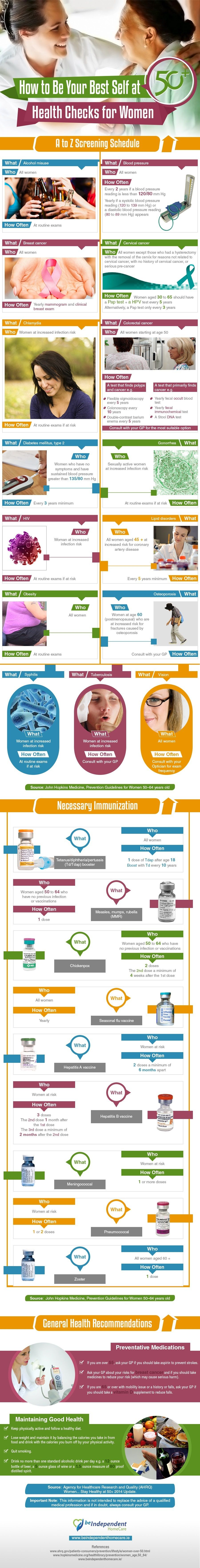 Women's Health in One Important Infographic Health check