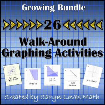 Updated Now 27 Walk Around Graphing Activitiesabsolute Values
