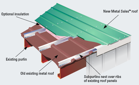 Retro Master Agricultural Fibreglass Roof Metal Roof Panels Metal Shingles