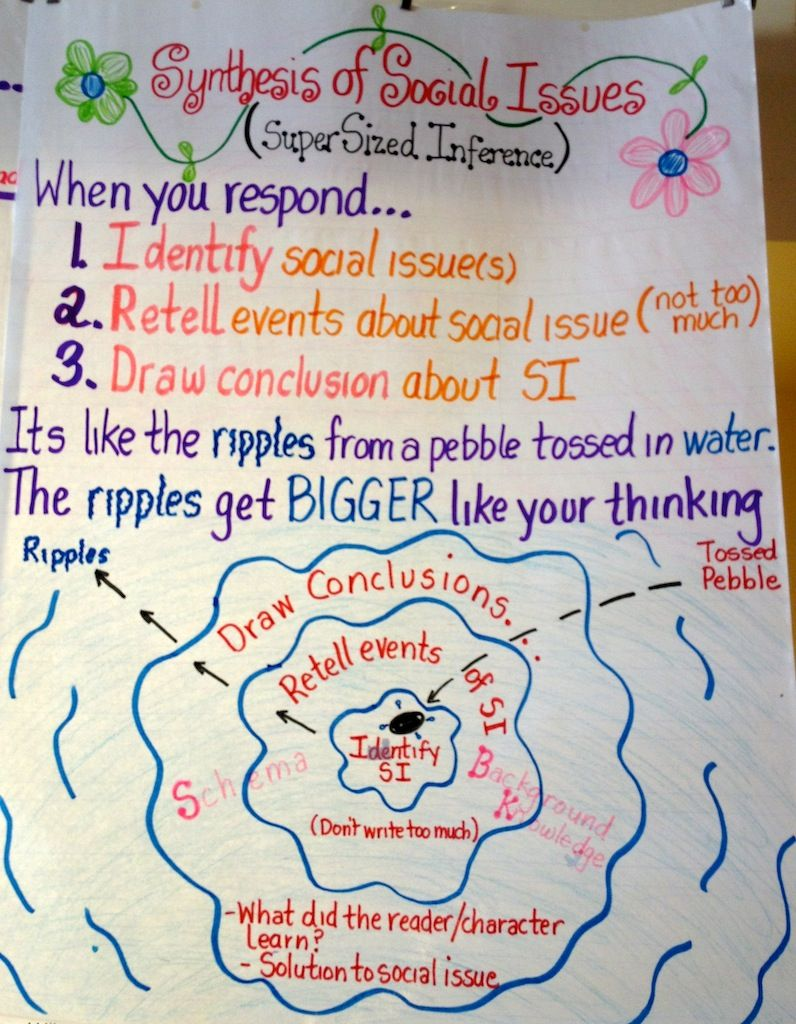 social problems reading 8 Social development in 11-13 year olds 3 social & emotional life reading problems behavior problems child social skills.